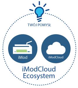 iModCloud Ecosystem
