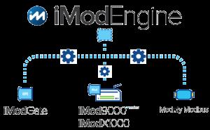 iMod Engine